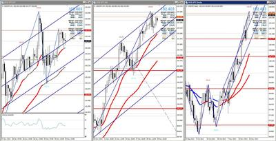 Price Action Trade.JPG