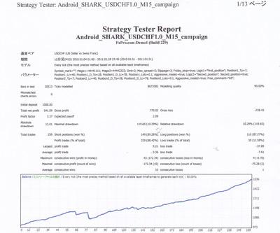 Android-SHARK-AGTrue.jpg