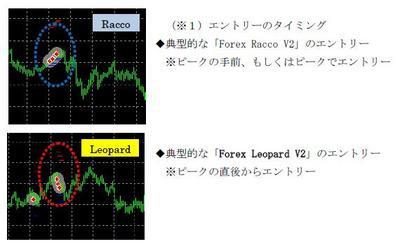 Forex Leopard.JPG